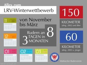 Infografik zum LRV-Winterwettbewerb